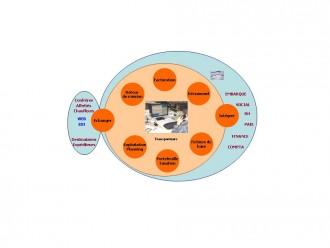 Logiciel informatique transport routier - Devis sur Techni-Contact.com - 1