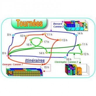 Logiciel optimisation tournée livraison - Devis sur Techni-Contact.com - 1