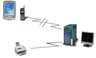 Logiciel prise de commande à distance - Devis sur Techni-Contact.com - 1