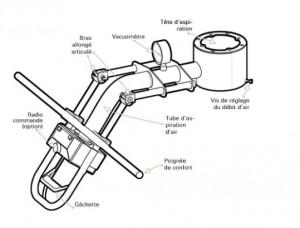 Manipulateur de charges en basse et en hauteur 150 kg - Devis sur Techni-Contact.com - 2