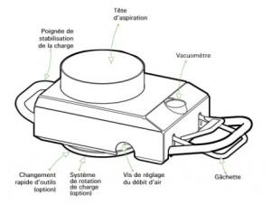Manipulateur de sacs à charges 50kg - Devis sur Techni-Contact.com - 2