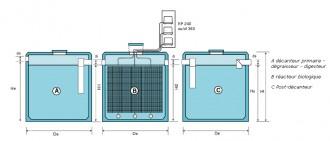 Micro station d'assainissement des eaux pour communauté - Devis sur Techni-Contact.com - 2