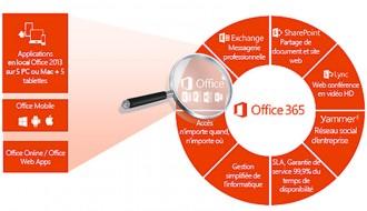 Microsoft 365 - Devis sur Techni-Contact.com - 1