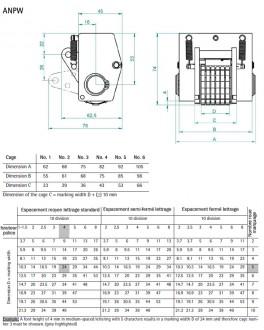 Numéroteur automatique et manuel pour le marquage - Devis sur Techni-Contact.com - 2
