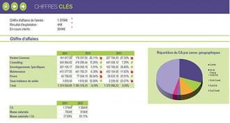 Outil de reporting Excel - Devis sur Techni-Contact.com - 2