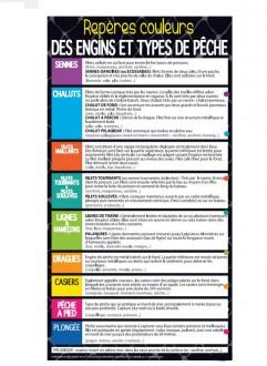 Panneau d'affichage engins de pêche - Devis sur Techni-Contact.com - 1