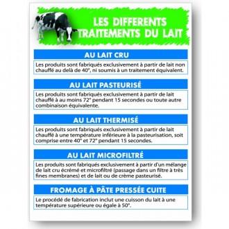 Panneau traitement du lait pour crémeries - Devis sur Techni-Contact.com - 1