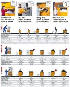 Presse à balle verticale à chargement frontal - Devis sur Techni-Contact.com - 1