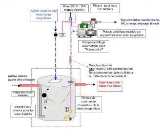 Processus de récupération des eaux pluviales béton - Devis sur Techni-Contact.com - 3
