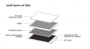 Purificateur d'air PRO avec HEPA H13 anti-covid, 60m2, 99,97% de 0,3 µm - Devis sur Techni-Contact.com - 4