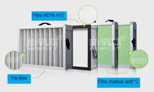 Purificateur d'air PRO anti-covid 40m2 - Devis sur Techni-Contact.com - 6