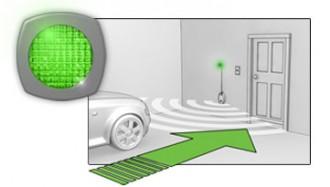 Radar d'approche pour garage - Devis sur Techni-Contact.com - 3
