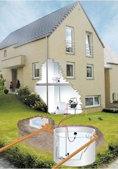 Récupérateur en béton d'eaux pluviales - Devis sur Techni-Contact.com - 1