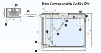 Récupérateur en béton d'eaux pluviales - Devis sur Techni-Contact.com - 2