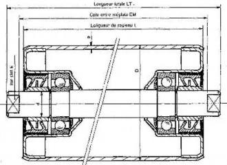 Rouleaux étanches - Devis sur Techni-Contact.com - 1