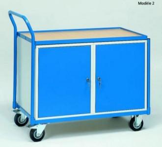 Servante d'atelier pour usage en continu Charge 250 à 400 kg - Devis sur Techni-Contact.com - 2