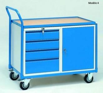 Servante d'atelier pour usage en continu Charge 250 à 400 kg - Devis sur Techni-Contact.com - 4