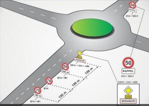 Panneau de signalisation carrefour giratoire - Devis sur Techni-Contact.com - 1
