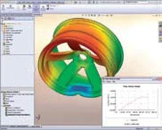 Solidworks Simulation Professionnal - Devis sur Techni-Contact.com - 2