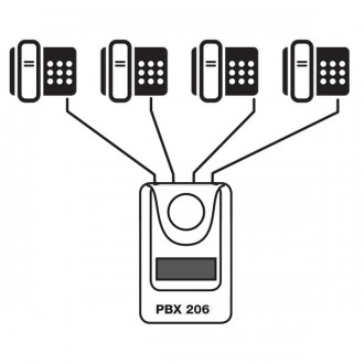 Standard téléphonique Orchid Telecom PBX207 - Devis sur Techni-Contact.com - 3