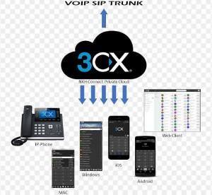 Standard téléphonique professionnel - Devis sur Techni-Contact.com - 3