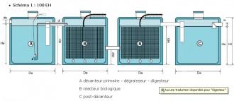 Station d'assainissement des eaux pour industrie propre - Devis sur Techni-Contact.com - 1