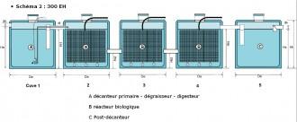 Station d'assainissement des eaux pour industrie propre - Devis sur Techni-Contact.com - 2