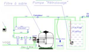 Station de filtration sur platine - Devis sur Techni-Contact.com - 5