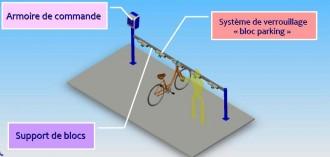 Station de recharge pour vélo électrique - Devis sur Techni-Contact.com - 2