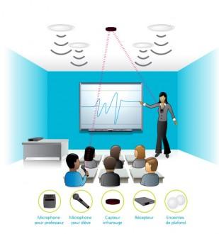 Système d'amplification sans fil - Devis sur Techni-Contact.com - 2