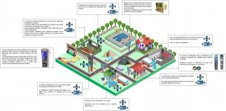 Système de gestion camping - Devis sur Techni-Contact.com - 1