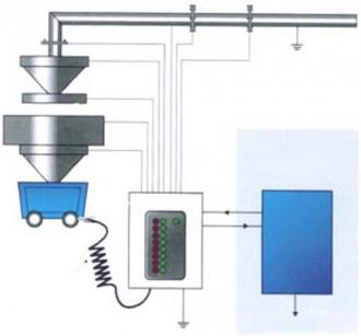 Système de mise à la terre ATEX - Devis sur Techni-Contact.com - 1