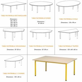 Table à plateau mélaminé / stratifié - Devis sur Techni-Contact.com - 2