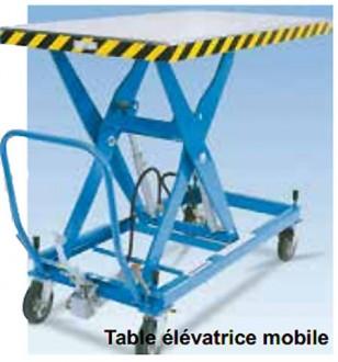 Table élévatrice mobile sur mesure - Devis sur Techni-Contact.com - 1