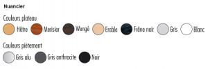 Table polyvalente collectivité - Devis sur Techni-Contact.com - 3