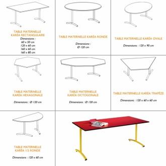 Table maternelle multiformes - Devis sur Techni-Contact.com - 2