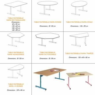 Table scolaire fixe taille 1, 2 et 3 - Devis sur Techni-Contact.com - 2