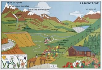 Tableau de géographie - Devis sur Techni-Contact.com - 2