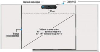 Tableau interactif tactile - Devis sur Techni-Contact.com - 1