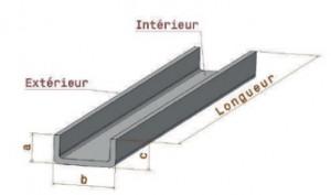 Tôles en inox 304 10/10ème en forme de U - Devis sur Techni-Contact.com - 1