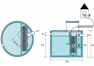 Traitement des eaux pour entreprises - Devis sur Techni-Contact.com - 1