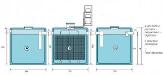 Traitement des eaux usées pour usine - Devis sur Techni-Contact.com - 2