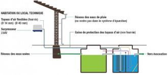 Traitement eaux usées domestiques 1800 L / J - Devis sur Techni-Contact.com - 2