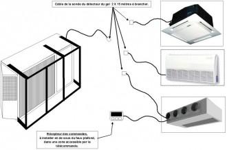 Unité intérieur gainable - Devis sur Techni-Contact.com - 3