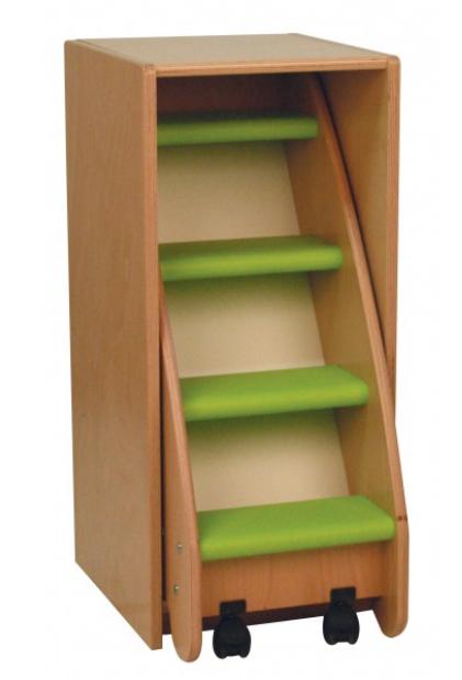 Escalier Escamotable Avec Caisson Tables A Langer Techni