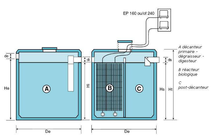 Micro Station D'Épuration Pour Collectivité - Station Épuration