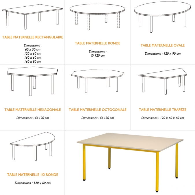 20 mod les partir de - Plateau de table stratifie ...
