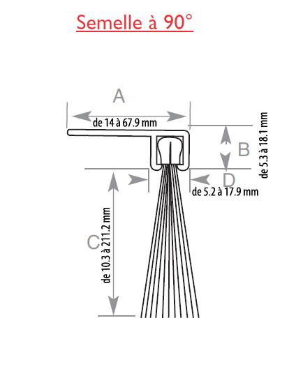 Joint balai pour porte 4951587 joint brosse pour porte - Joint balai porte coulissante ...