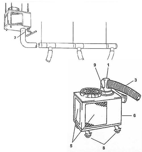 climatiseur mobile industriel climatiseur mobile industriel grande fiabilit techni contact. Black Bedroom Furniture Sets. Home Design Ideas