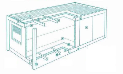 Modules de chantier b timents de chantier modulaires for Cout location algeco